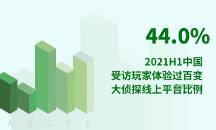 剧本杀行业数据分析 :2021H1中国44.0%受访玩家体验过百变大侦探线上平台