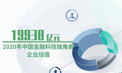 独角兽企业数据分析:2020年中国金融科技独角兽企业估值为19938亿元