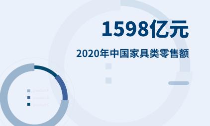 生鲜电商行业数据分析:2021年中国53.1%用户生鲜电商平台的使用频率提高