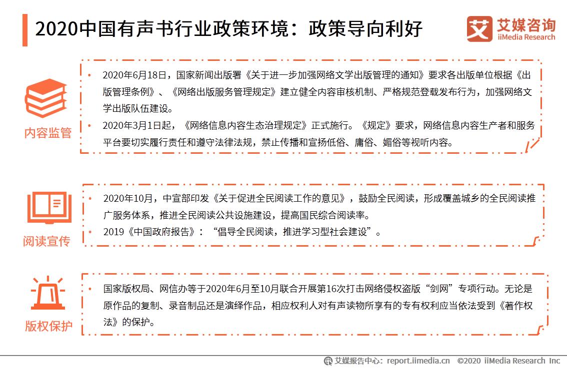 2020中国有声书行业政策环境:政策导向利好