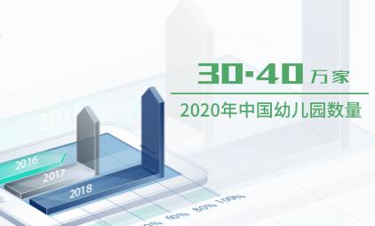 幼教行业数据分析:2020年中国幼儿园数量将达到30.40万家