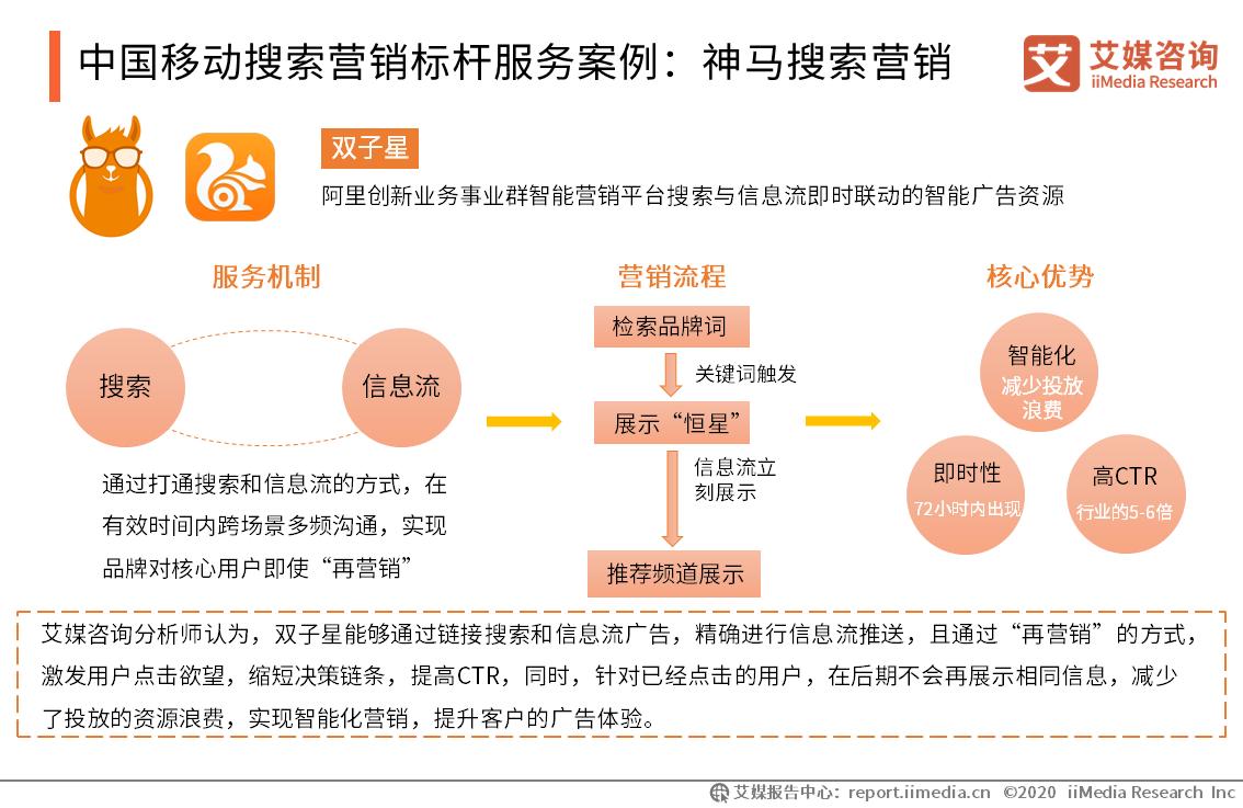 中国移动搜索营销标杆服务案例:神马搜索营销