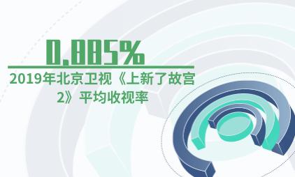 综艺行业数据分析:2019年北京卫视《上新了故宫2》平均收视率为0.885%