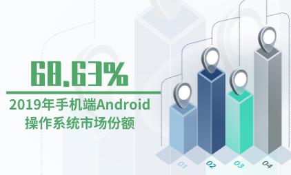 操作系统行业数据分析:2019年手机端Android操作系统市场份额达68.63%