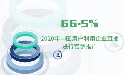 直播行业数据分析:2020年66.5%中国用户利用企业直播进行营销推广