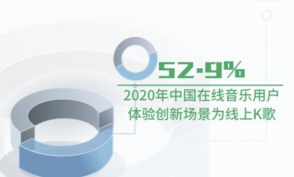 音乐行业数据分析:2020年52.9%中国在线音乐用户体验创新场景为线上K歌