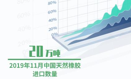 橡胶行业数据分析:2019年11月中国天然橡胶进口数量为20万吨