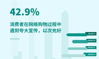 消费者行业数据分析:2021年中国42.9%消费者在网络购物过程中遇到夸大宣传,以次充好