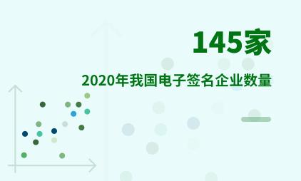 电子签名行业数据分析:2020年我国电子签名企业数量为145家