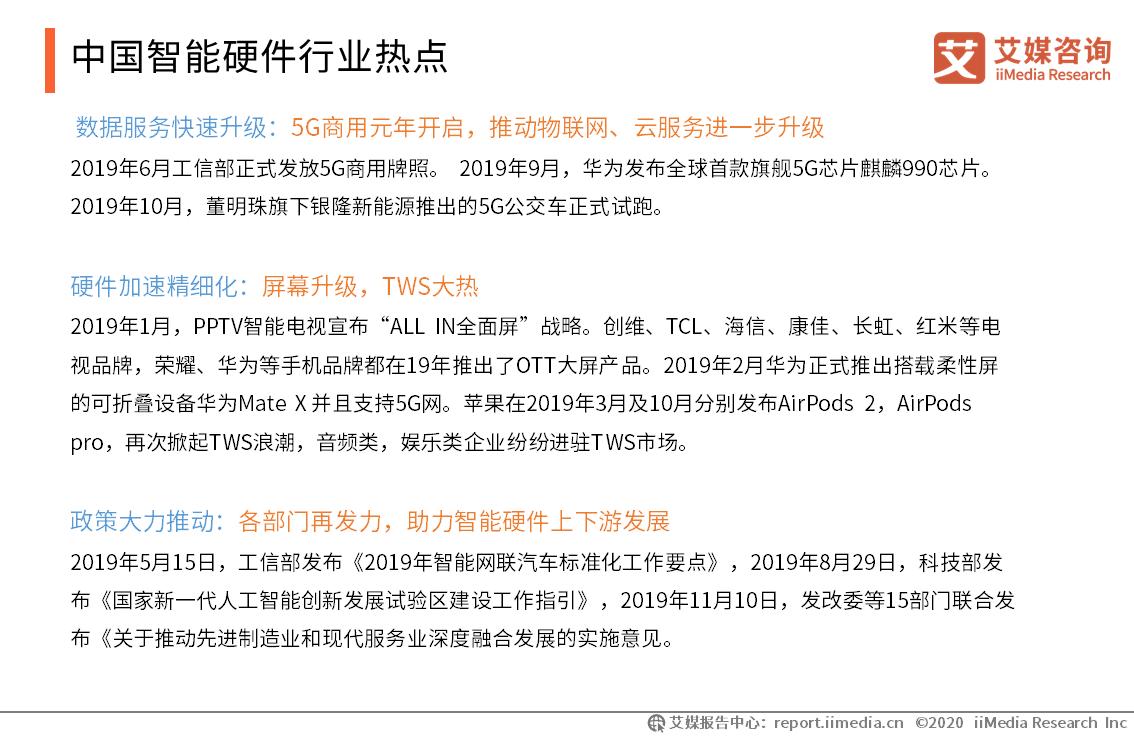 中国智能硬件行业热点
