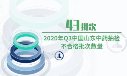中药材行业数据分析:2020年Q3中国山东中药抽检不合格批次数量为43批次