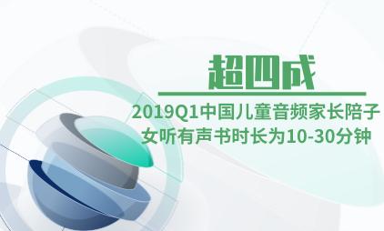 音频行业数据分析:2019Q1中国超四成儿童音频家长陪子女听有声书时长为10-30分钟