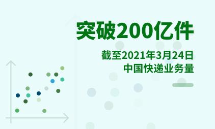 快递物流行业数据分析:截至2021年3月24日中国快递业务量突破200亿件
