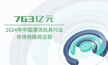 玩具行业数据分析:2024年中国潮流玩具行业市场规模将达到763亿元