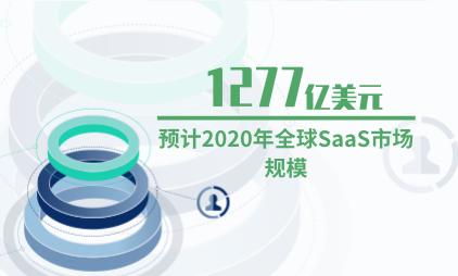云计算行业数据分析:预计2020年全球SaaS市场规模为1277亿美元