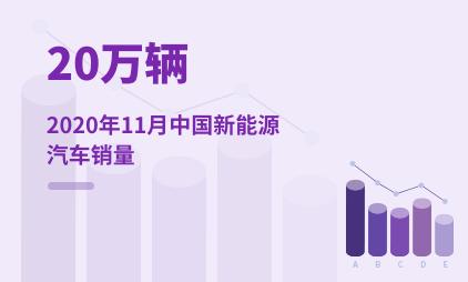 汽车行业数据分析:2020年11月中国新能源汽车销量为20万辆