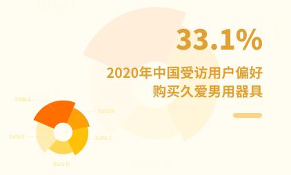 情趣用品行业数据分析:2020年中国33.1%受访用户偏好购买久爱男用器具