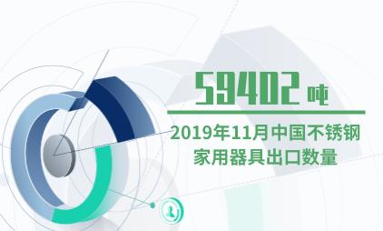厨具行业数据分析:2019年11月中国不锈钢家用器具出口数量为59402吨