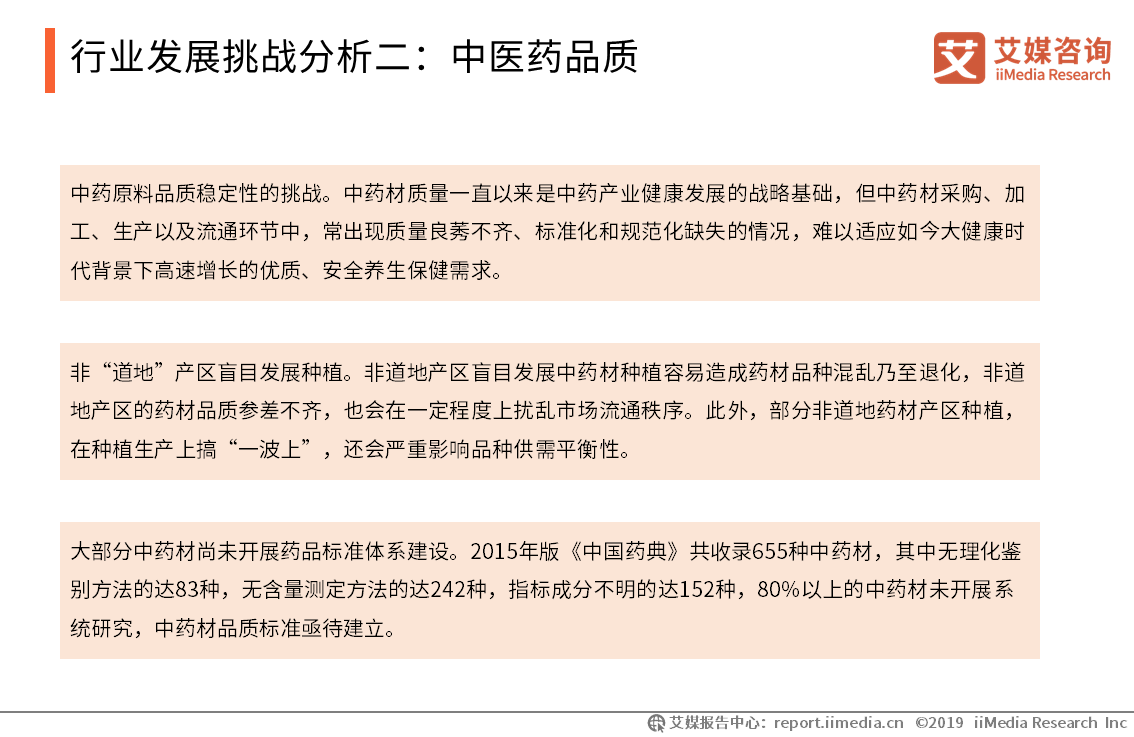 行业发展挑战分析二:中医药品质