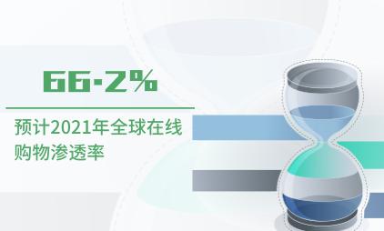 在线购物数据分析:预计2021年全球在线购物渗透率达66.2%