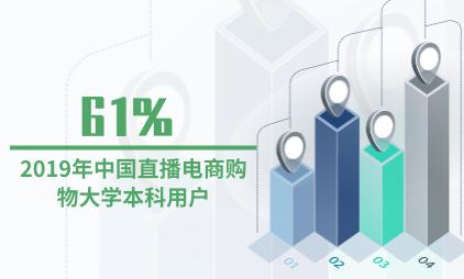直播电商行业数据分析:2019年中国直播电商购物用户61%为大学本科学历