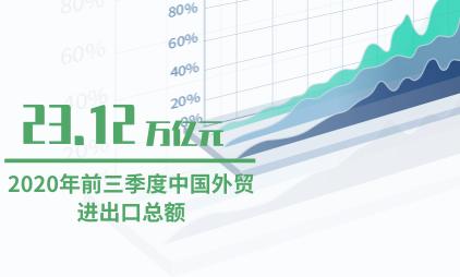 贸易数据分析:2020年前三季度中国外贸进出口总额为23.12万亿元
