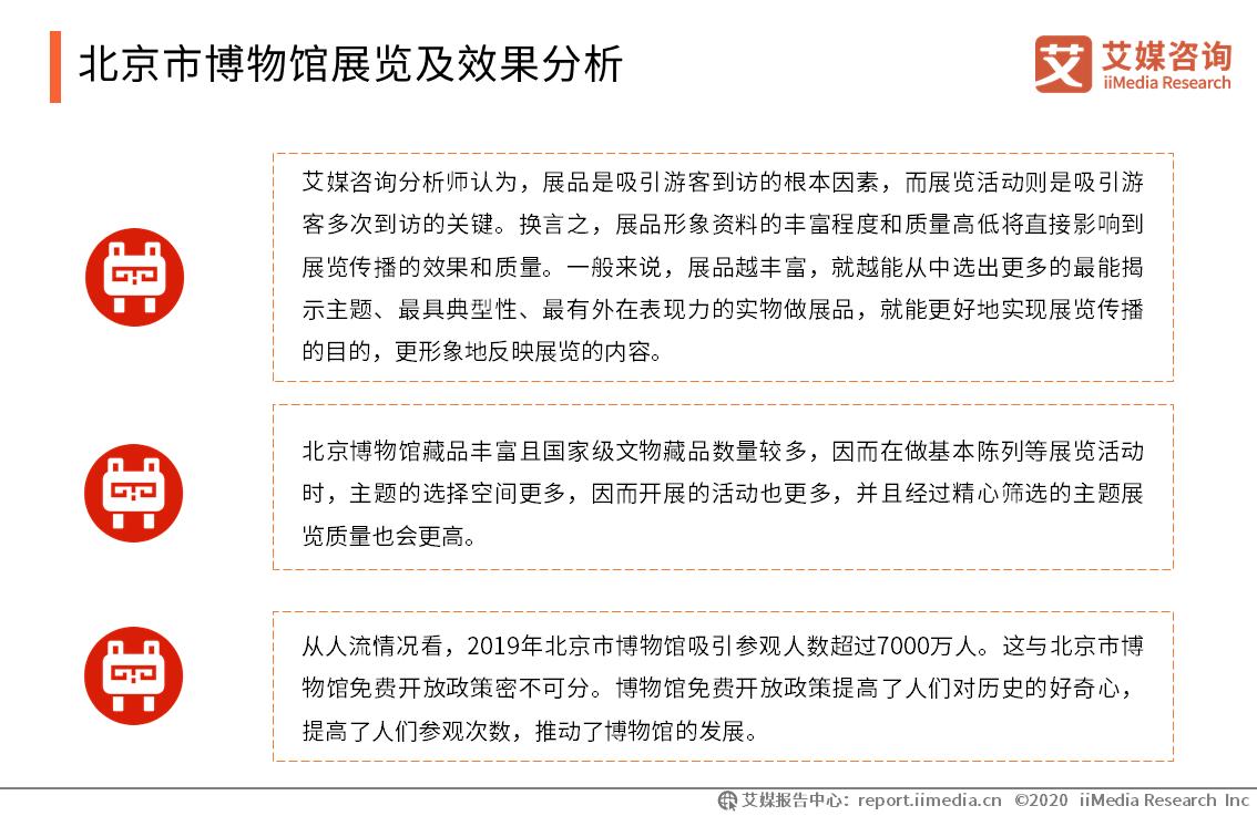 北京市博物馆展览及效果分析