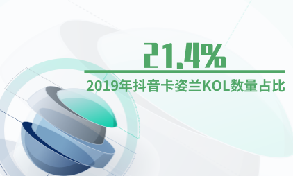 KOL营销行业数据分析:2019年抖音卡姿兰KOL数量占比21.4%