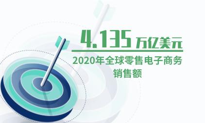 零售电商行业数据分析:预计2020年全球零售电子商务销售额为4.135万亿美元