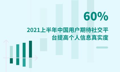 移动社交行业数据分析:2021上半年中国60%用户期待社交平台提高个人信息真实度