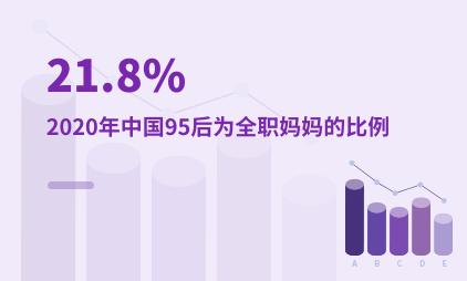 妈妈群体数据分析:2020年中国95后为全职妈妈的比例达到21.8%