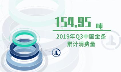 贵金属行业数据分析:2019年Q3中国金条累计消费量为154.95吨