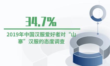 """汉服行业数据分析:2019年中国34.7%汉服爱好者对""""山寨""""汉服持中立态度"""