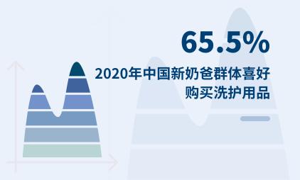 零售行业数据分析:2020年中国65.5%新奶爸群体喜好购买洗护用品