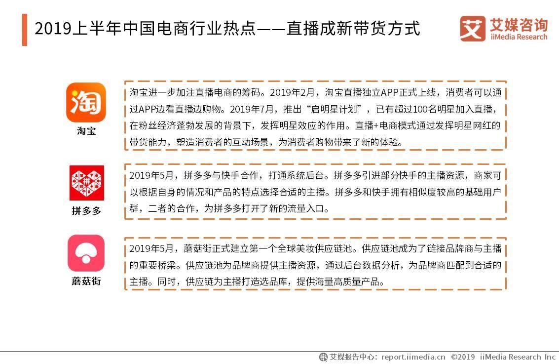 2019上半年中国电商行业热点——直播成新带货方式