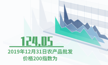 农产品行业数据分析:2019年12月31日农产品批发价格200指数为124.05