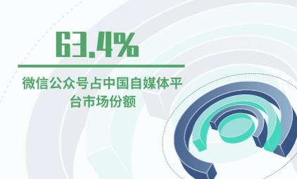 自媒体行业数据分析:微信公众号占中国自媒体平台市场份额63.4%