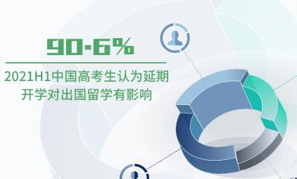 高考数据分析:2021H1中国90.6%高考生认为延期开学对出国留学有影响