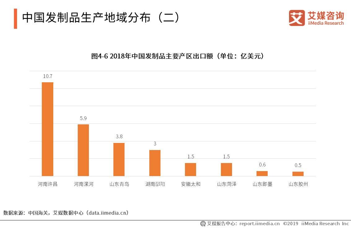 中国发制品生产地分布