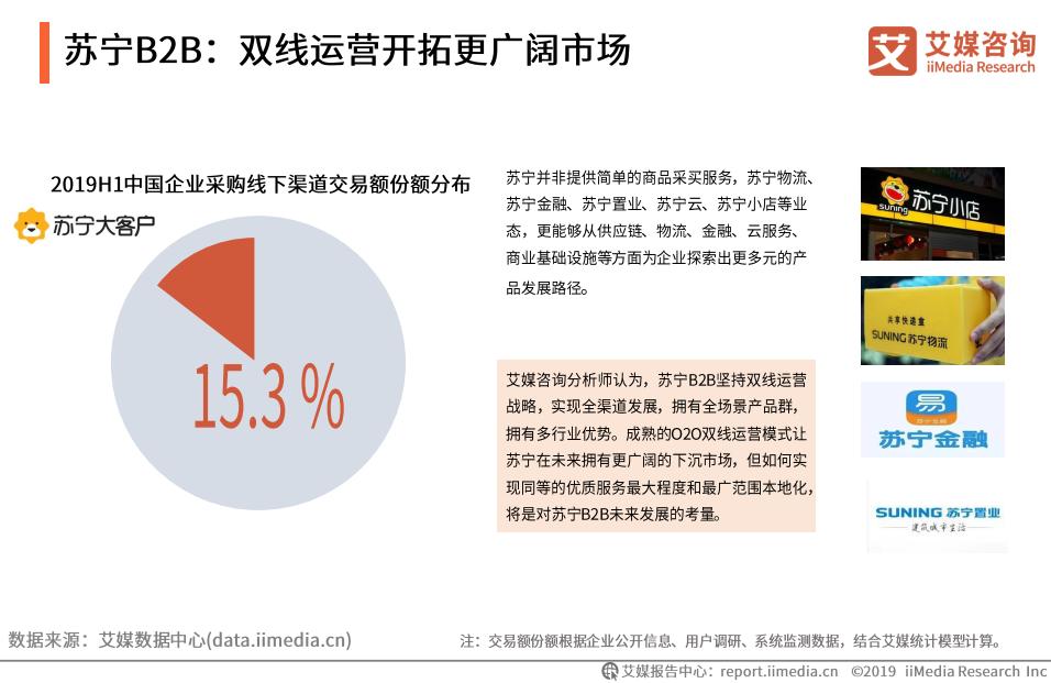 苏宁B2B:双线运营开拓更广阔市场(四)
