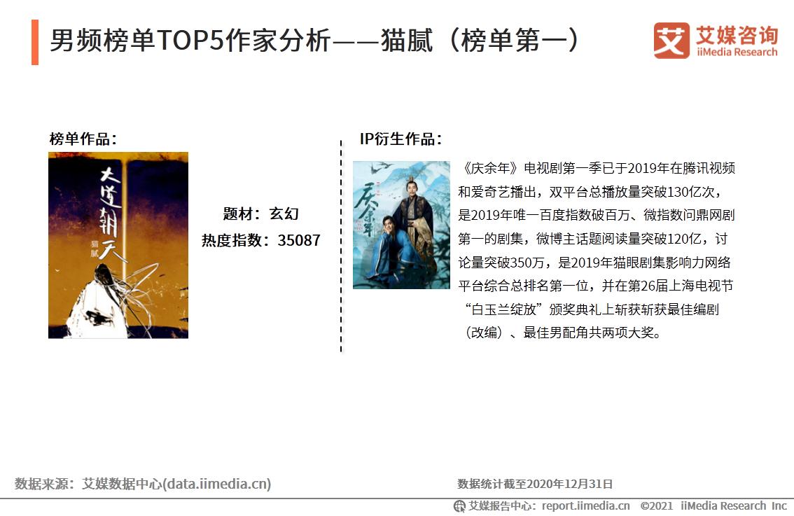 男频榜单TOP5作家分析——猫腻(榜单第一)