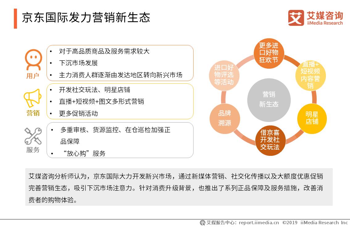 京东国际发力营销新生态
