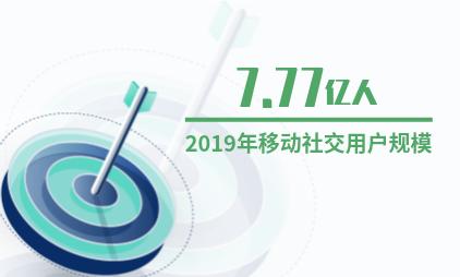 中国移动社交行业数据分析:2019年用户规模将达7.77亿人