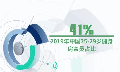 健身行业数据分析:2019年中国25-29岁健身房会员占比41%