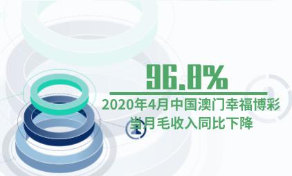 博彩行业数据分析:2020年4月中国澳门幸福博彩当月毛收入同比下降96.8%