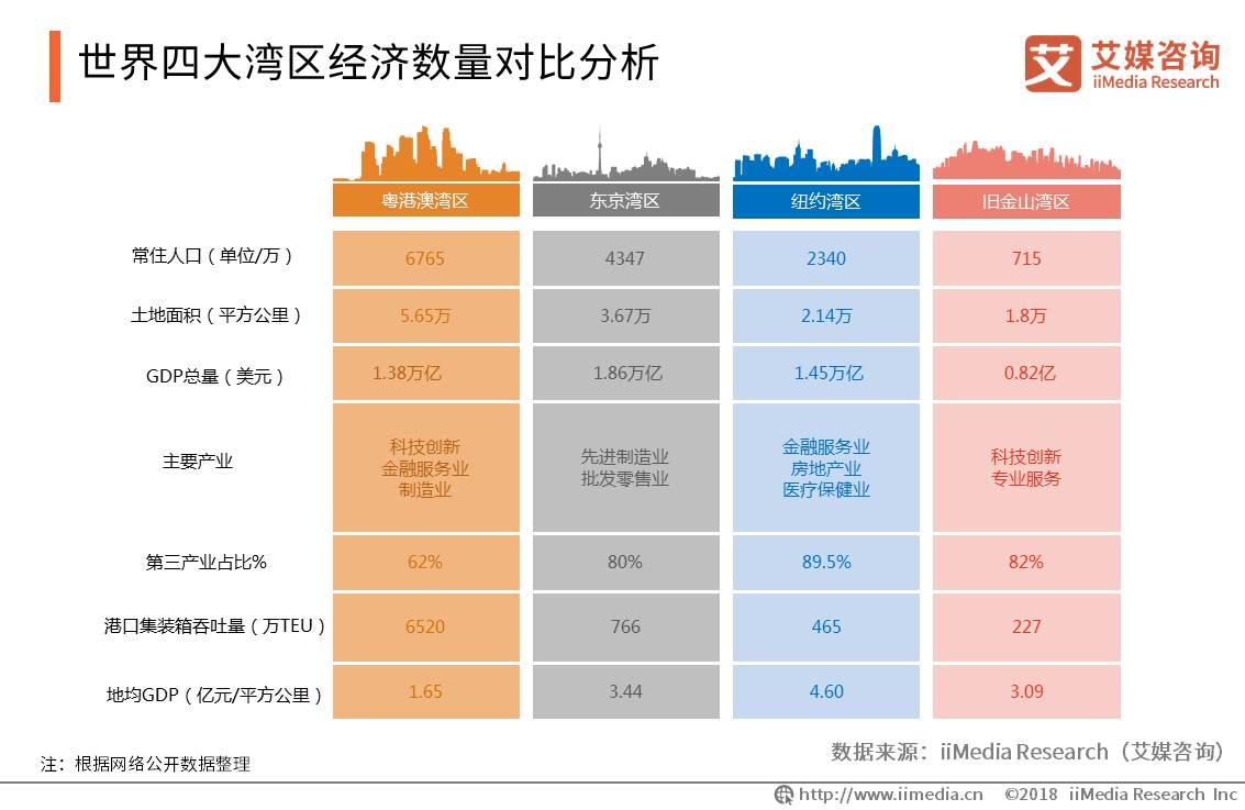 2019台湾经济总量_朝鲜gdp总量 2019年中国gdp总量