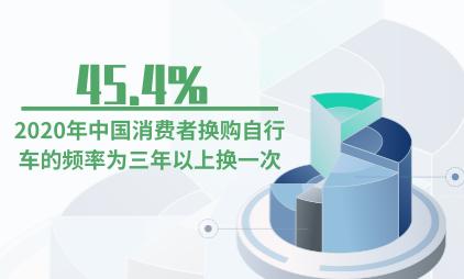 自行车行业数据分析:2020年中国45.4%消费者换购自行车的频率为三年以上换一次