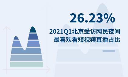 夜间经济行业数据分析:2021Q1北京26.23%受访网民夜间最喜欢看短视频直播