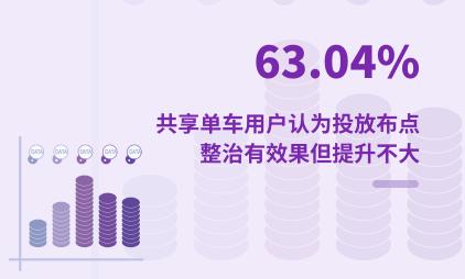 出行行业数据分析:2021年中国63.04%共享单车用户认为投放布点整治有效果但提升不大