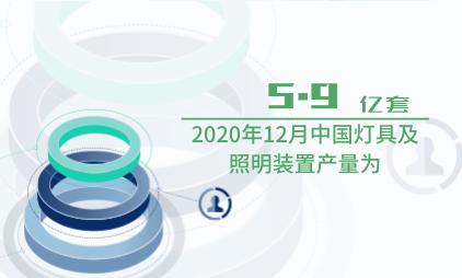 照明行业数据分析:2020年12月中国灯具及照明装置产量为5.9亿套
